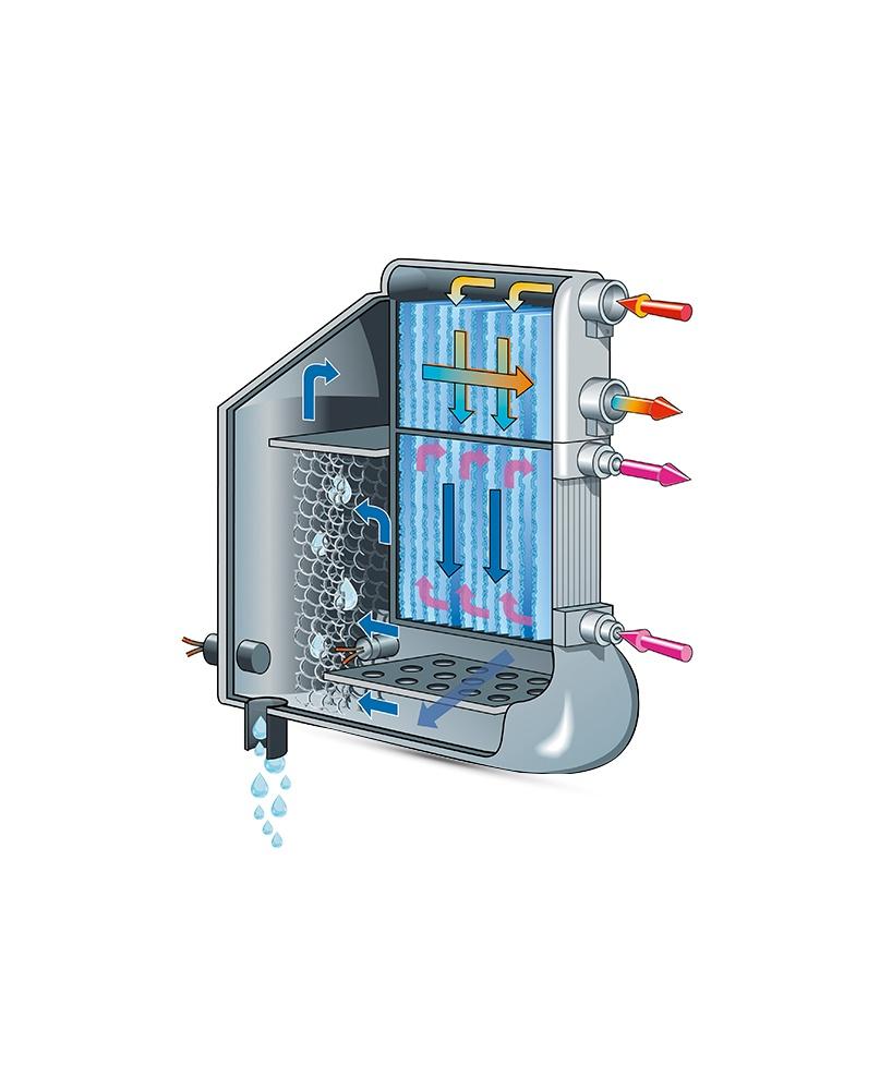 Sécheurs par réfrigération CompAir F120HS – F1800HS