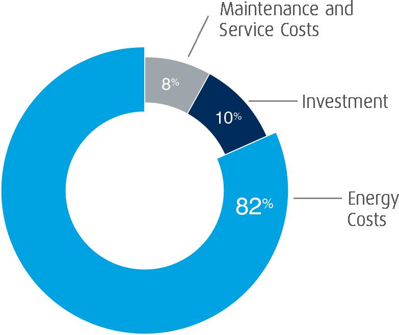 L30 benefits diagram